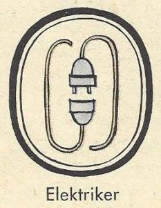 Elektriker, Kabel, Symbol