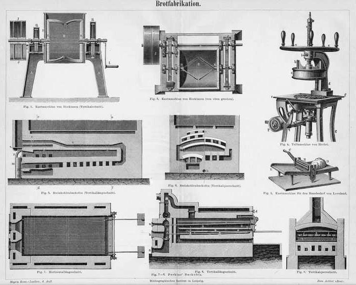 alter Stich: verschiedene Knetmaschinen und Backöfen zum Brotbacken