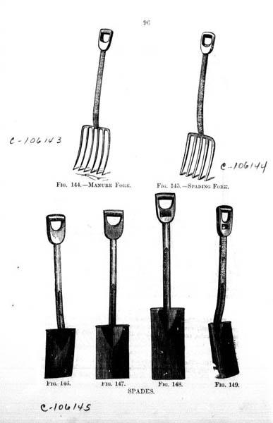sw-Zeichnung aus Katalog: Forken und Spaten
