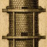 Bienenhaus, Bienenkorb, Imkerei