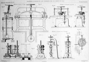 Fassfabrikation, Maschinen