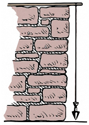 Senklot, Mauer