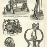 Schuhfabrikaktion, Schuhherstellung, Maschinen