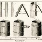 Böttcher, Küfer, Fassbinder, Herstellung