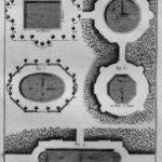 Brunnenbauer, Brunnenbau