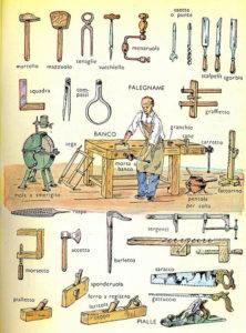 Buchillustration: Werkzeuge der Schreiner mit italienischer Benennung