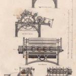 Leinenmanufaktur, Leinenfabrik, Maschinen