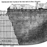 Schiffsbauer, Schiffsbau, Schiff