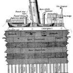 Schiffsbauer, Schiffsbau, Dampfer
