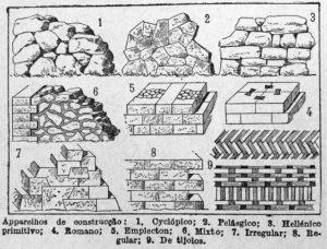 Mauerwerk, mauer, maurer, Steinverbindungen, Bautechnik