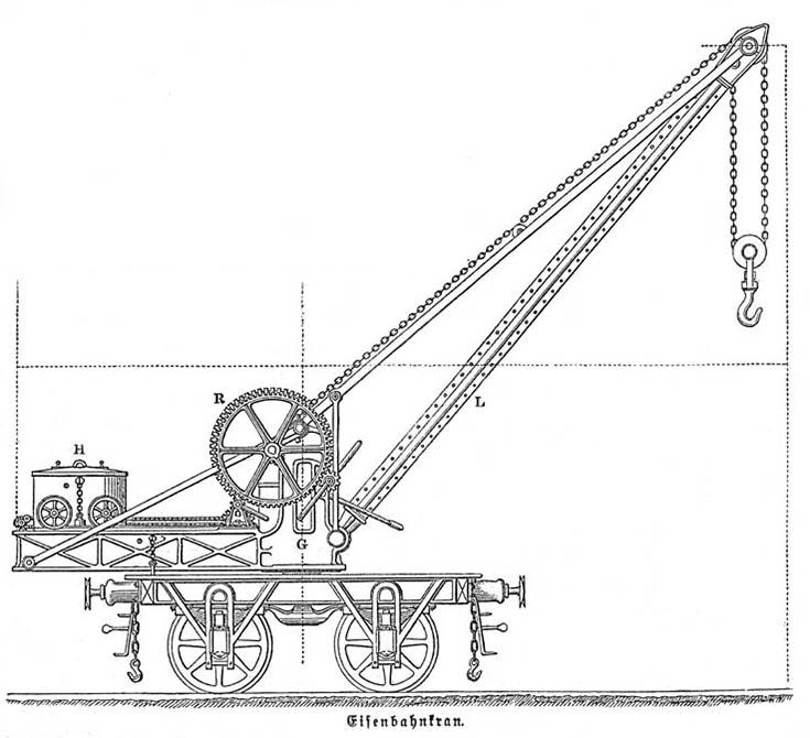 technische Zeichnung eines Eisenbahnkranes