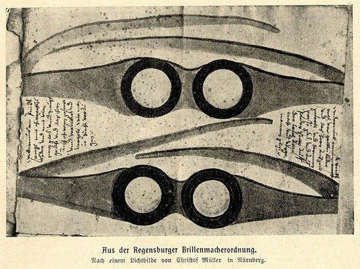 alte Handschrift mit Zeichnungen von zwei alten Brillen