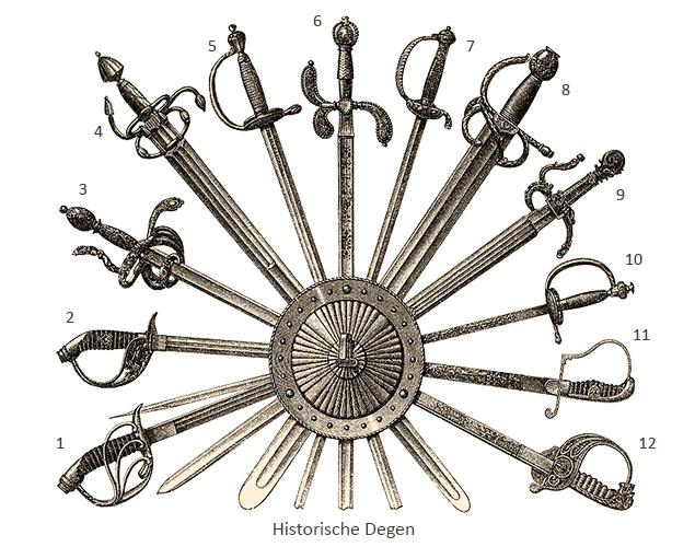 Grafik: im Kreis angeordnete historische Degen