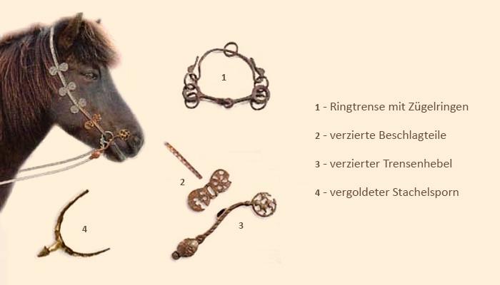 Farbfoto: Ringtrense, Beschlagteile, Trensenhebel und Stachelsporn - 13. Jh
