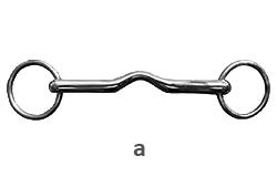 schematische Darstellung zu 'a'