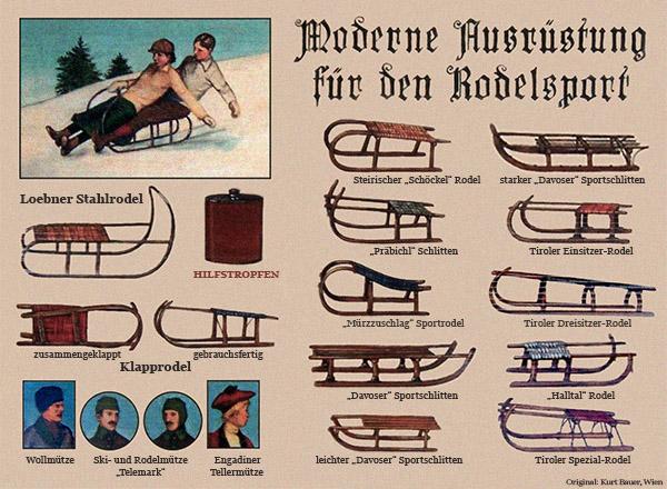 Farblitho: Werbetafel für Rodelausrüstung ~1920, Österreich