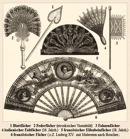 sw Abb.: Blattfächer, Federfächer, Fahnenfächer, ital. Fächer, frz. Elfenbeinfächer, frz. Fächer - 1909