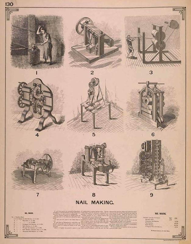 verschiedene Maschinen und Geräte zur Herstellung der Nägel