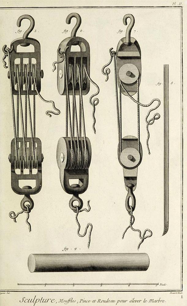 Seilwinden und Flaschenzüge für Bildhauer