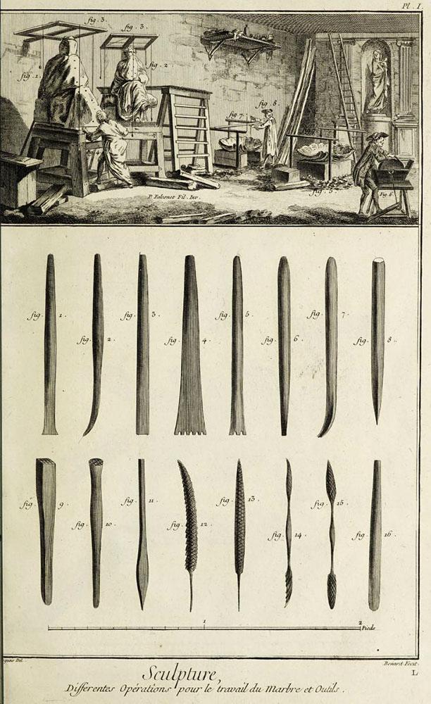 Bildhauerwerkstatt und Werkzeuge