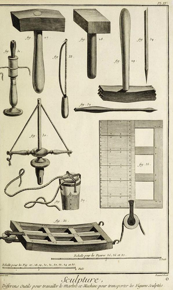 sw-Bild: Werkzeuge