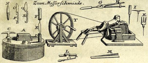 Abb. Werkzeuge des Messerschmieds