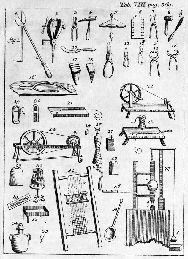 schematische Abbildung von Werkzeugen