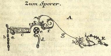 Werkzeuge des Sporenschmiedes