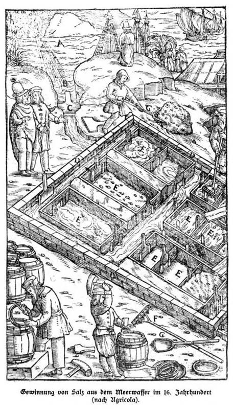 alte Darstellung: Salzfelder